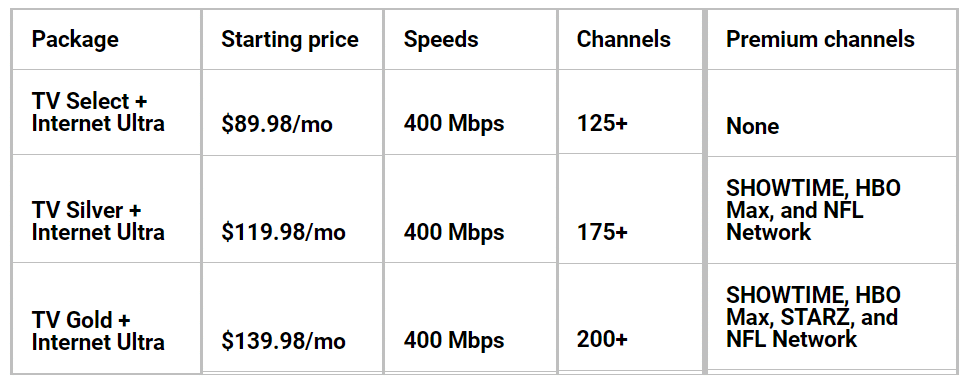 Additional Spectrum TV and internet packages