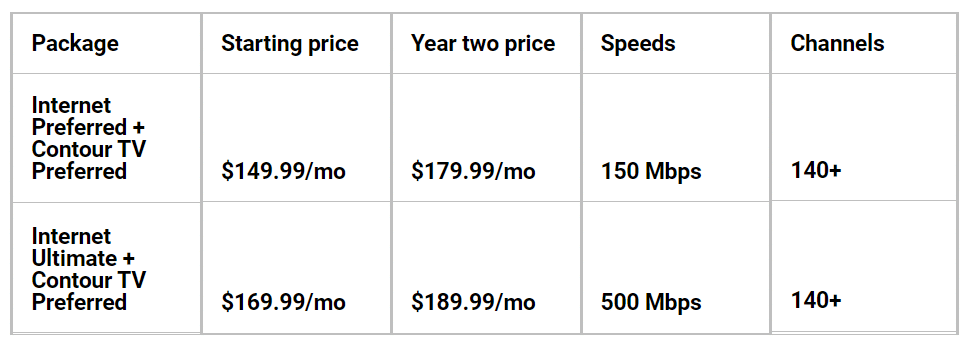 Extra Cox TV and internet packages