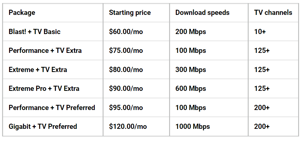 Extra Xfinity TV & internet packages