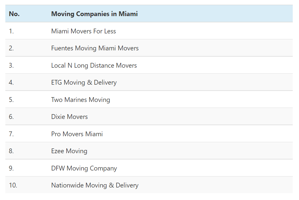 The Best Moving Companies in Miami
