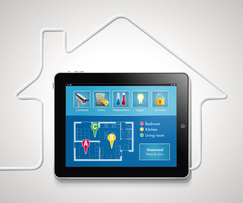 Smart Home Automation Essentials of 2021's